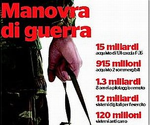 Manovra di guerra